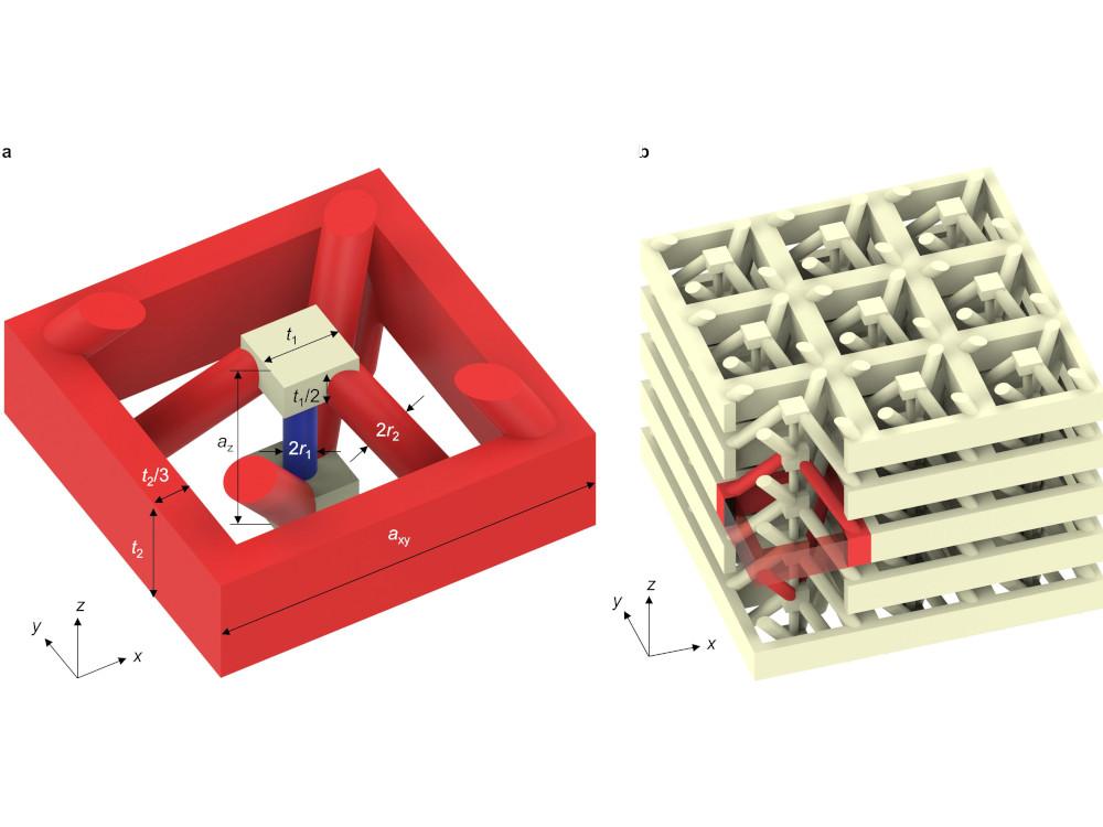 Kontruktion eines Metamaterials